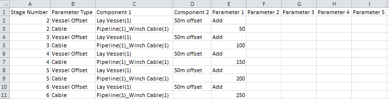 Example 3 Parameters exported and shown in Excel